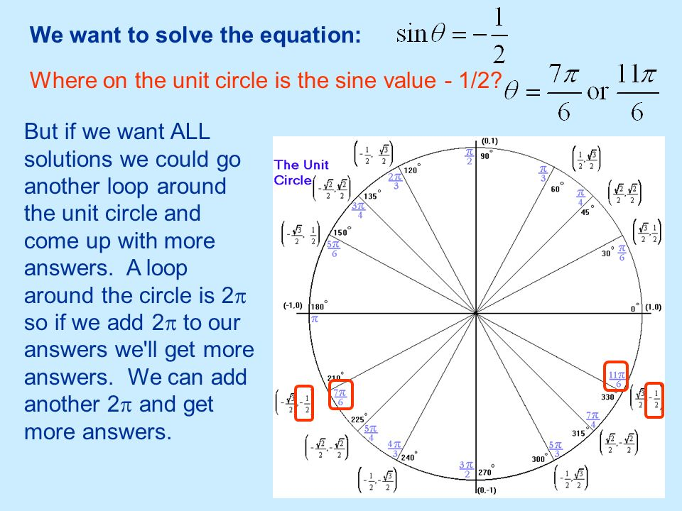 We want to solve the equation: