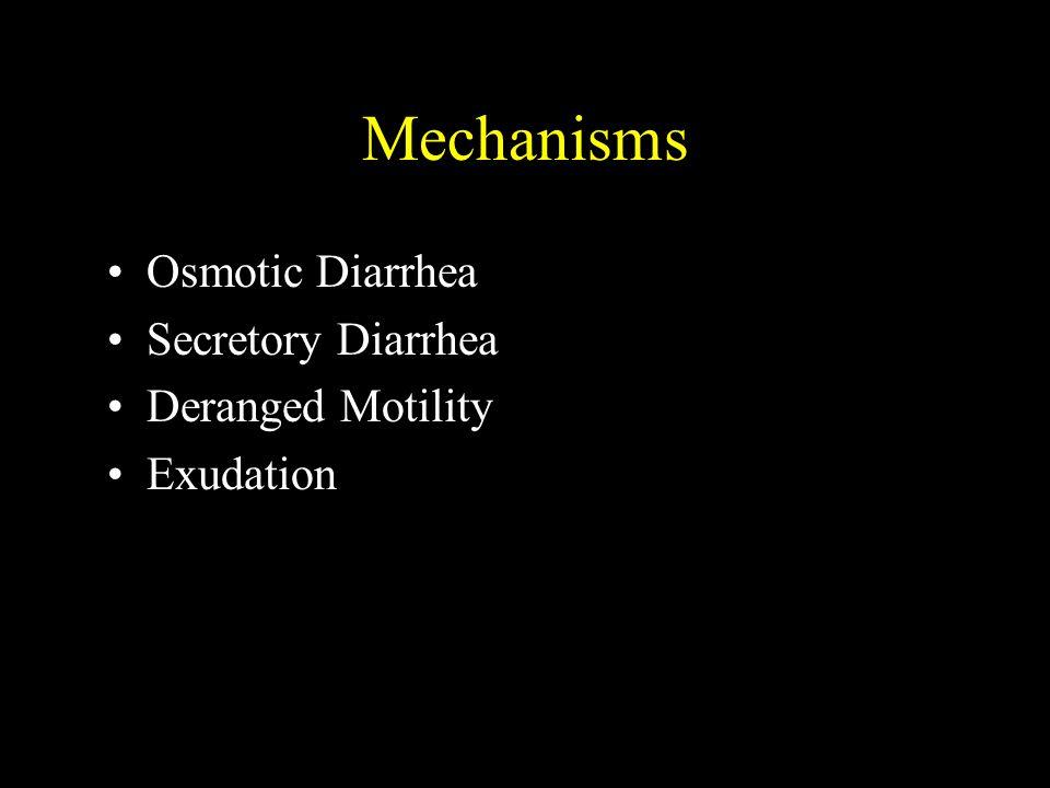 Mechanisms Osmotic Diarrhea Secretory Diarrhea Deranged Motility