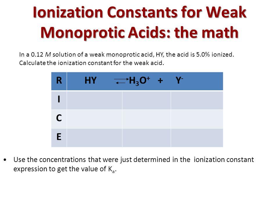 Ionization Constants for Weak Monoprotic Acids: the math