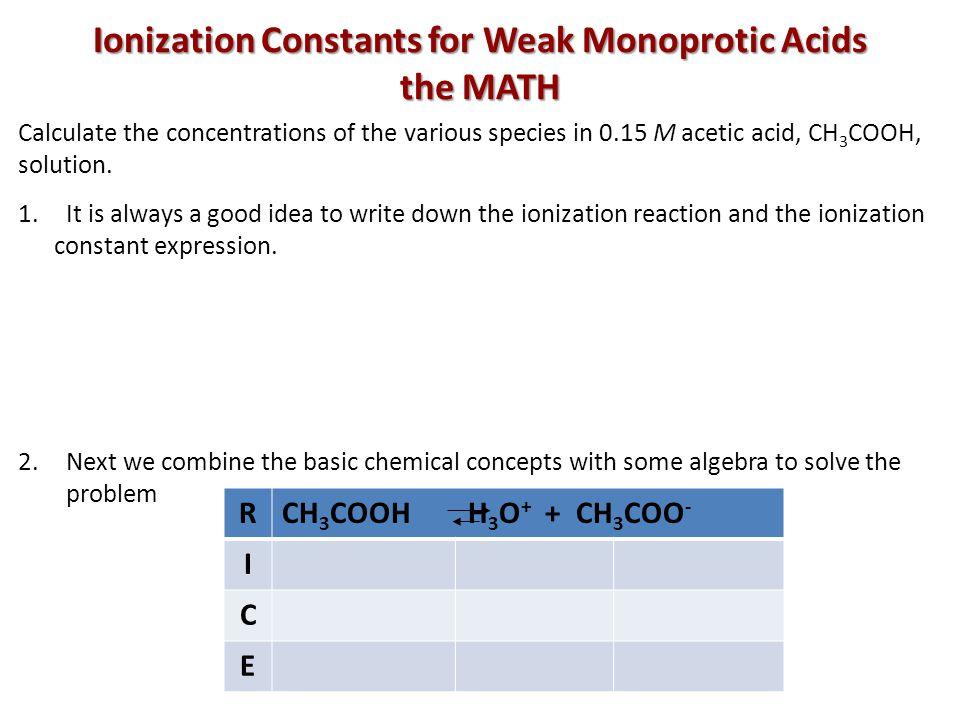 Ionization Constants for Weak Monoprotic Acids the MATH