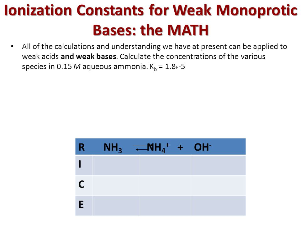 Ionization Constants for Weak Monoprotic Bases: the MATH