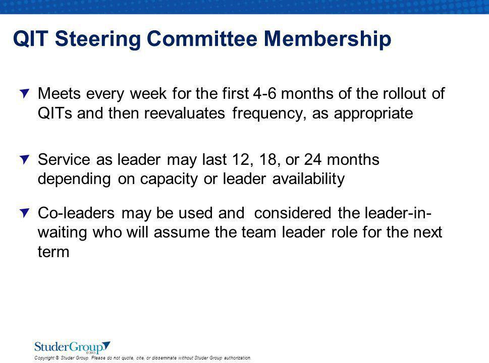 QIT Steering Committee Membership