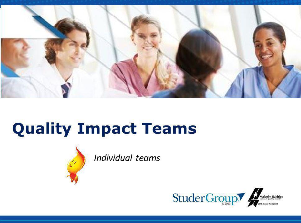 Quality Impact Teams Individual teams