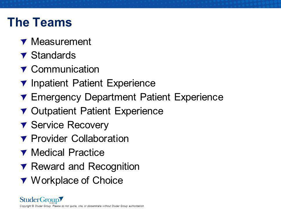 The Teams Measurement Standards Communication