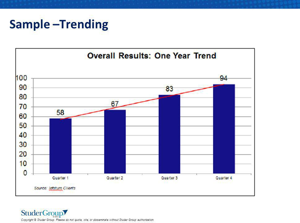 Sample –Trending Sample: a simple trend report to demonstrate improvement.