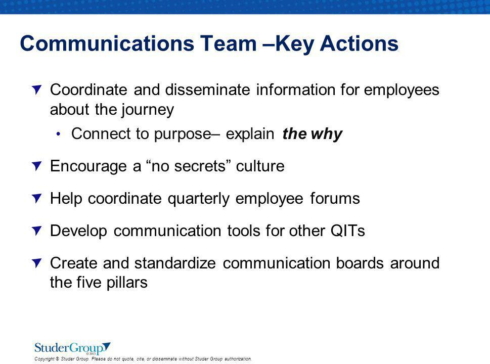 Communications Team –Key Actions