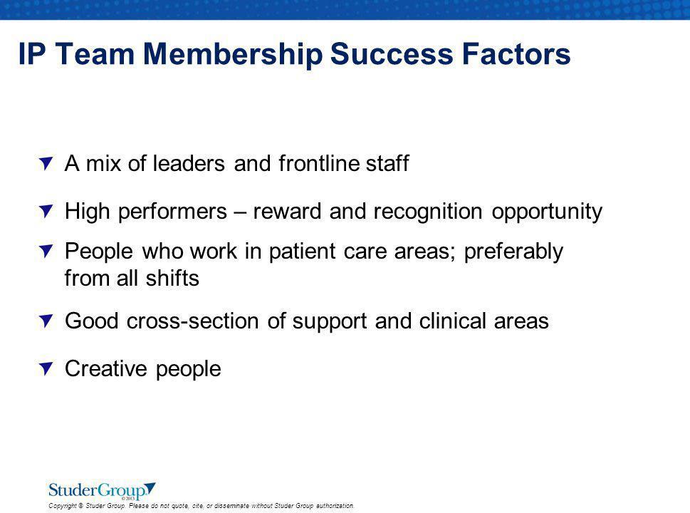 IP Team Membership Success Factors