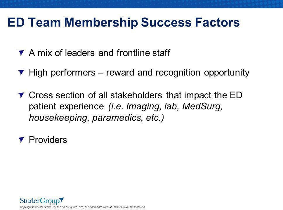 ED Team Membership Success Factors
