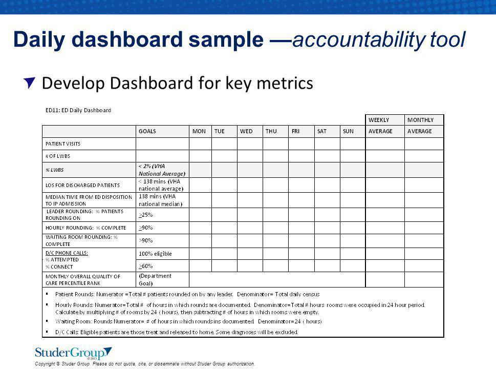 Daily dashboard sample —accountability tool