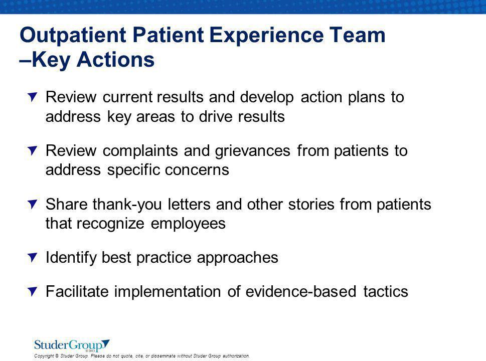 Outpatient Patient Experience Team –Key Actions