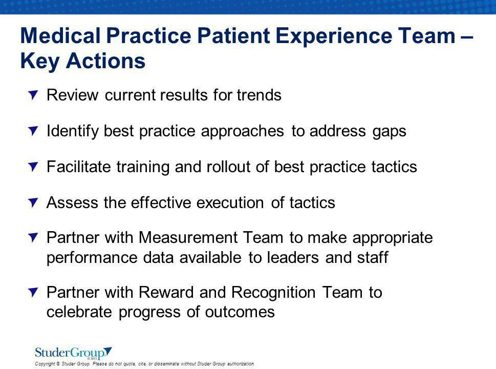 Medical Practice Patient Experience Team –Key Actions