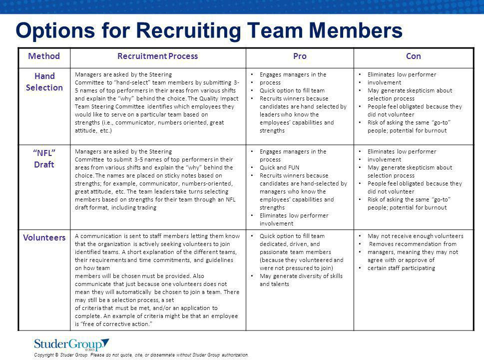 Options for Recruiting Team Members