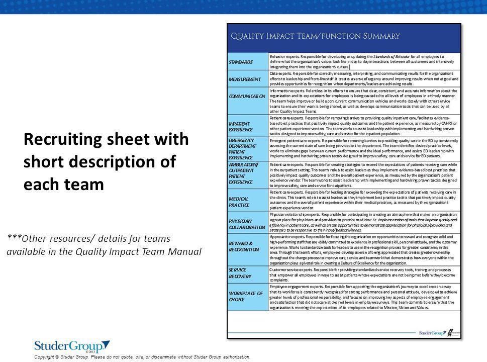 Recruiting sheet with short description of each team