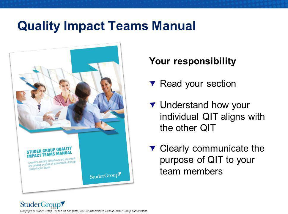 Quality Impact Teams Manual