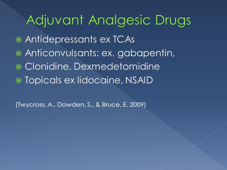 Adjuvant Analgesic Drugs