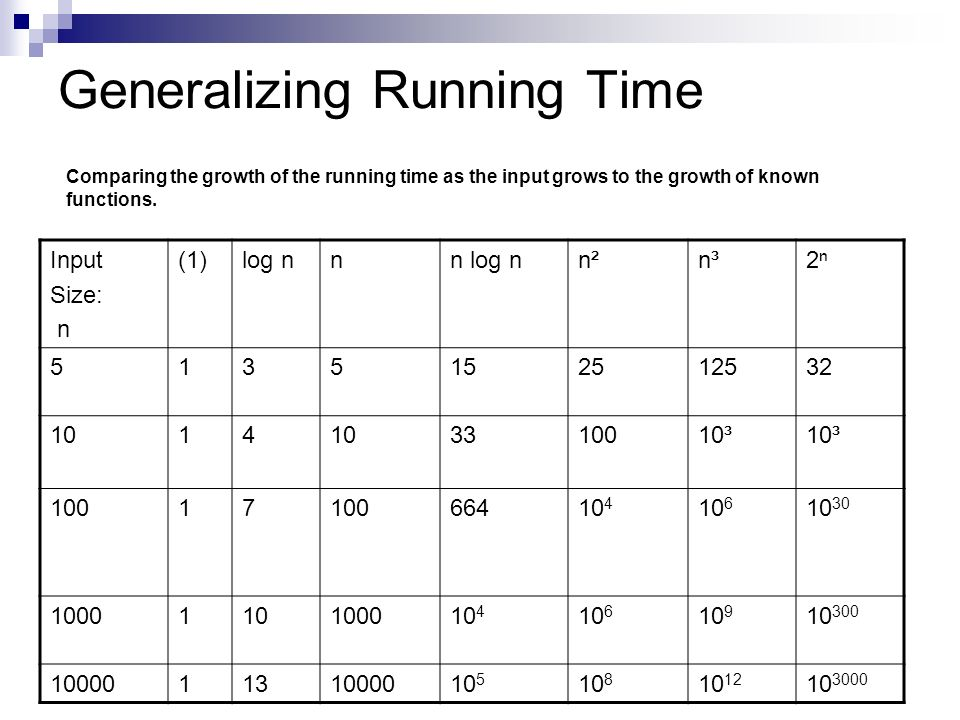Generalizing Running Time