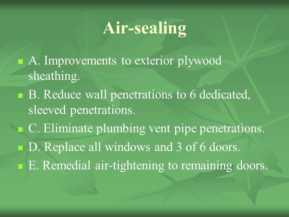 Air-sealing A. Improvements to exterior plywood sheathing.