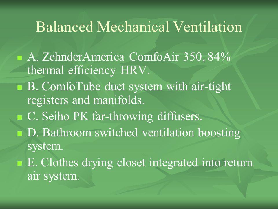 Balanced Mechanical Ventilation