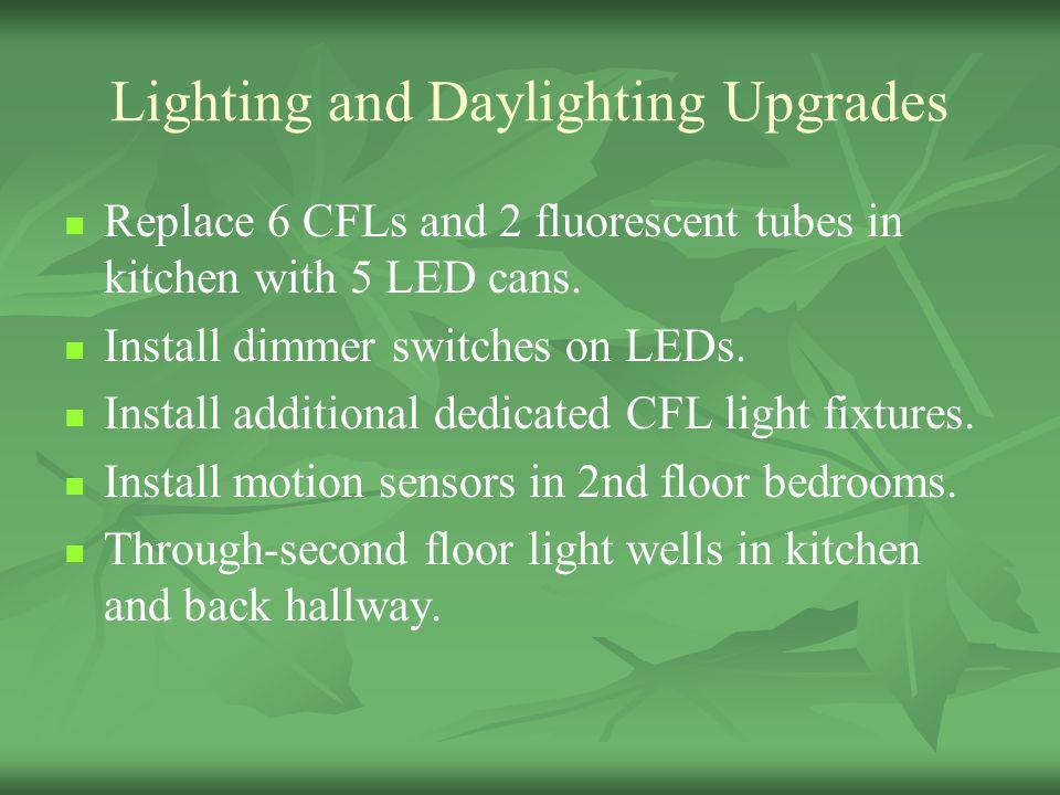 Lighting and Daylighting Upgrades