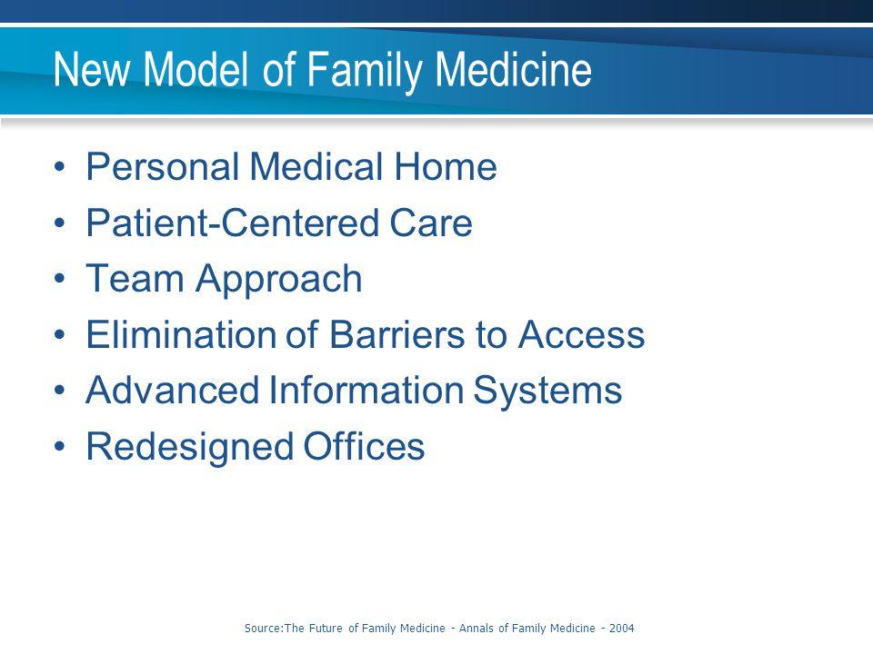 New Model of Family Medicine