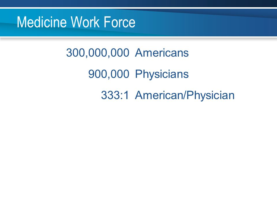 Medicine Work Force 300,000,000 Americans 900,000 Physicians 333:1