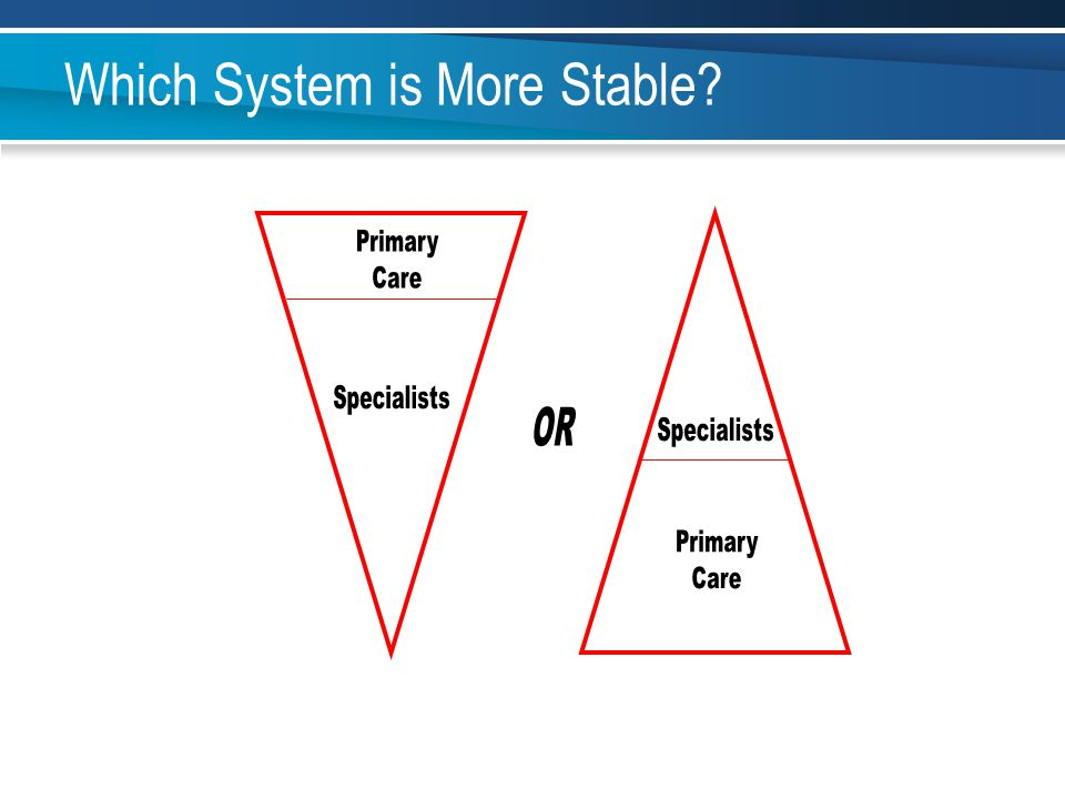 Which System is More Stable