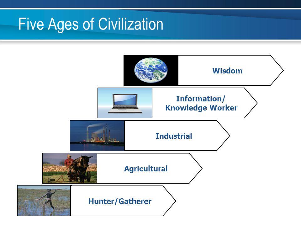 Five Ages of Civilization
