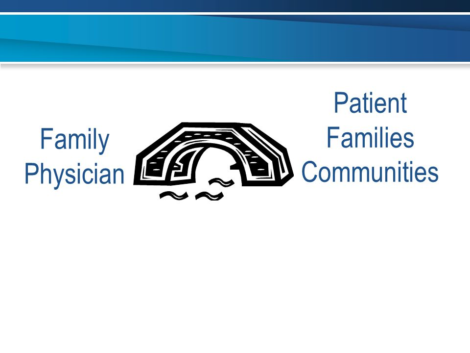 Patient Families Communities