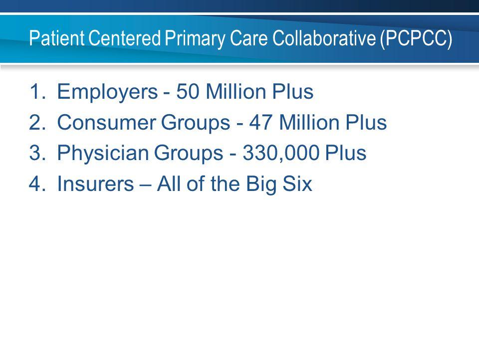 Patient Centered Primary Care Collaborative (PCPCC)
