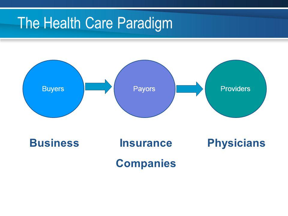 The Health Care Paradigm
