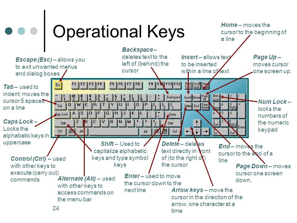 Shift – Used to capitalize alphabetic keys and type symbol keys