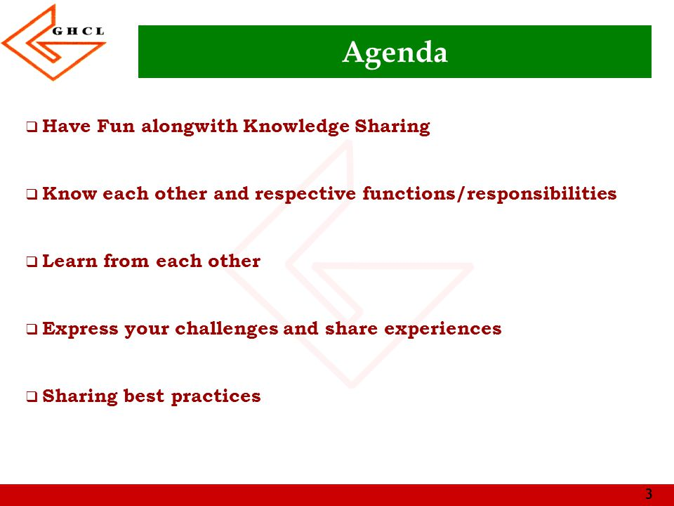 Agenda Have Fun alongwith Knowledge Sharing