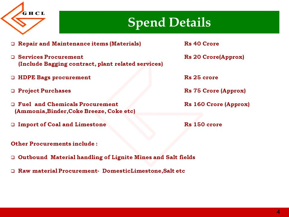 Spend Details Repair and Maintenance items (Materials) Rs 40 Crore
