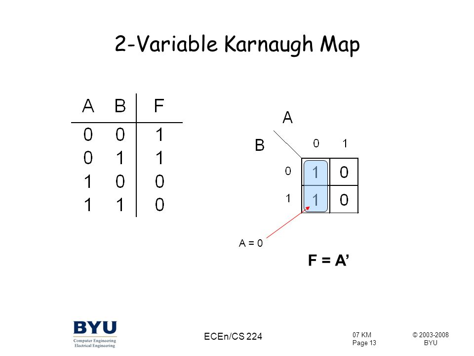 2-Variable Karnaugh Map
