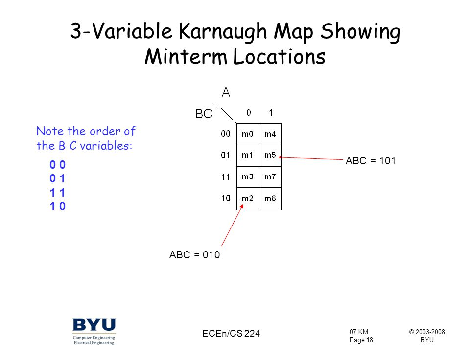 3-Variable Karnaugh Map Showing Minterm Locations