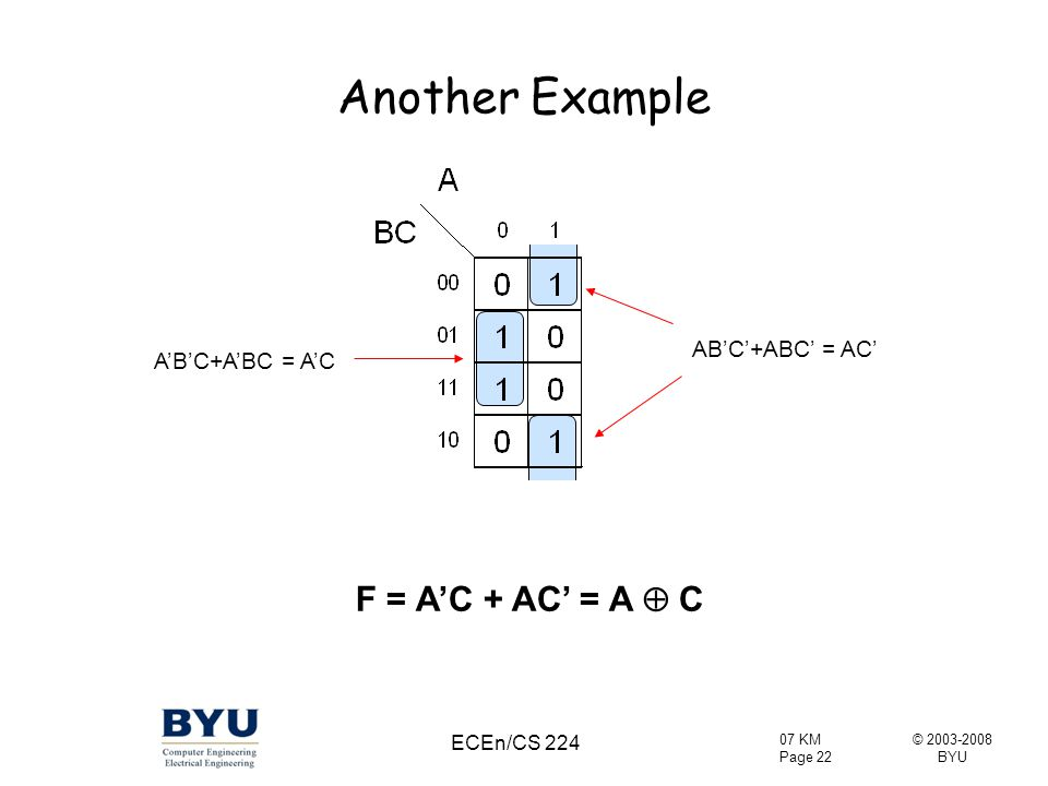 Another Example F = A'C + AC' = A  C AB'C'+ABC' = AC'