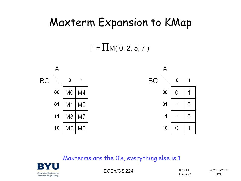Maxterm Expansion to KMap
