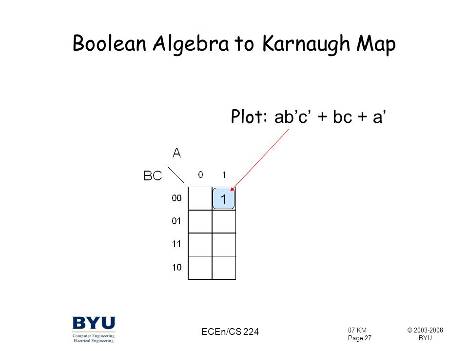 Boolean Algebra to Karnaugh Map