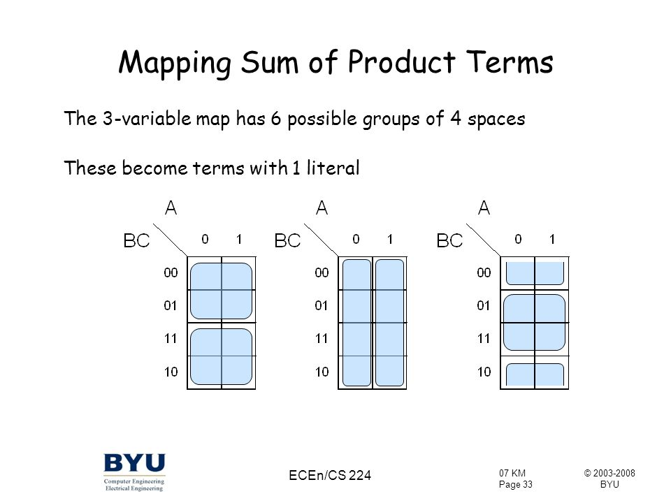 Mapping Sum of Product Terms