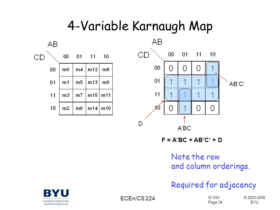 4-Variable Karnaugh Map