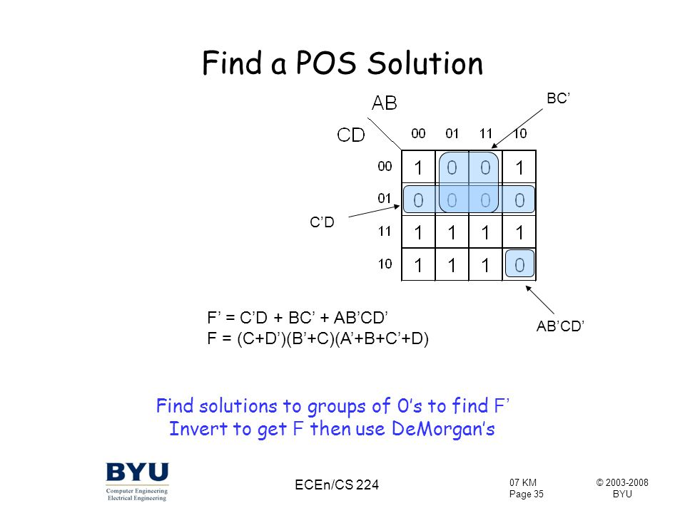 Find a POS Solution Find solutions to groups of 0's to find F'