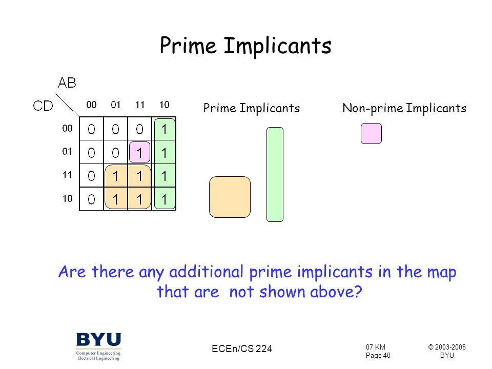 Prime Implicants Are there any additional prime implicants in the map