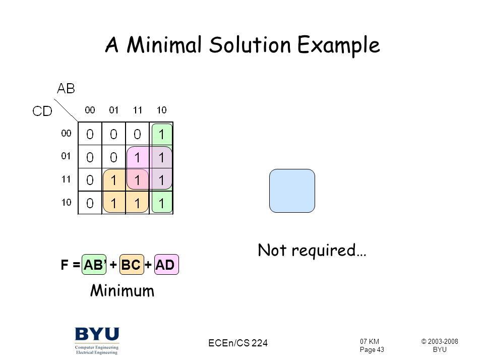 A Minimal Solution Example