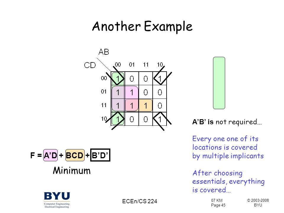 Another Example Minimum F = A'D + BCD + B'D'
