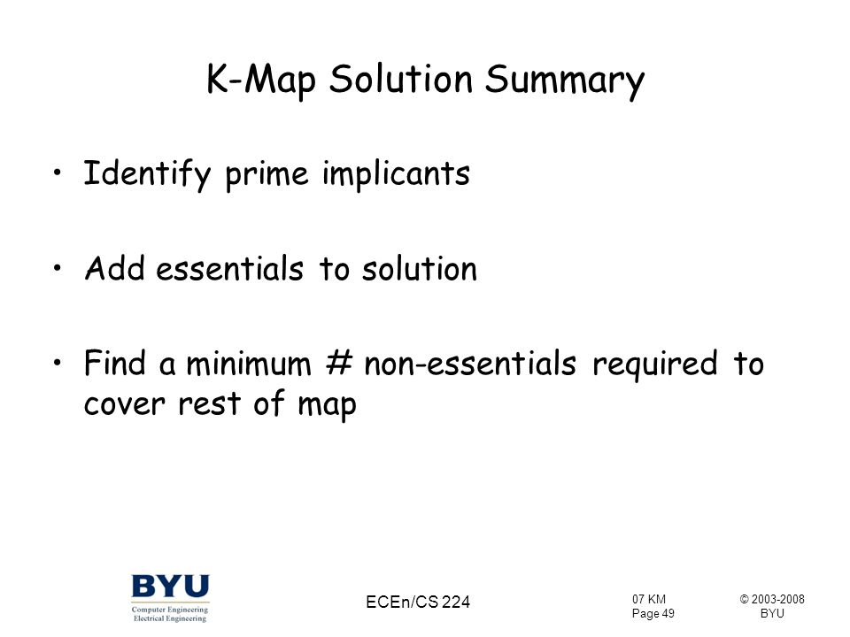 K-Map Solution Summary