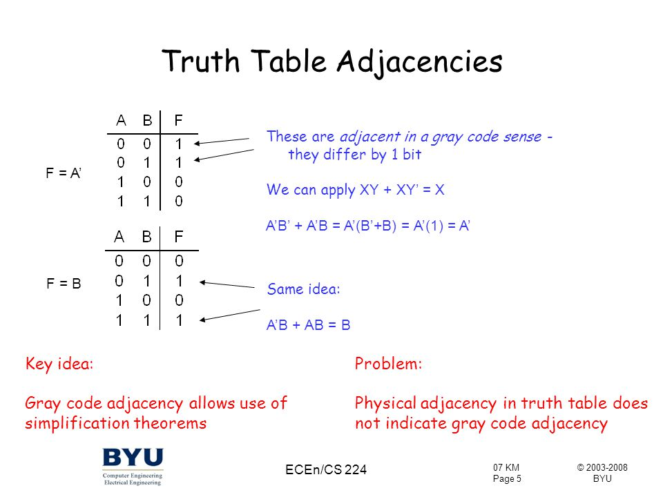 Truth Table Adjacencies