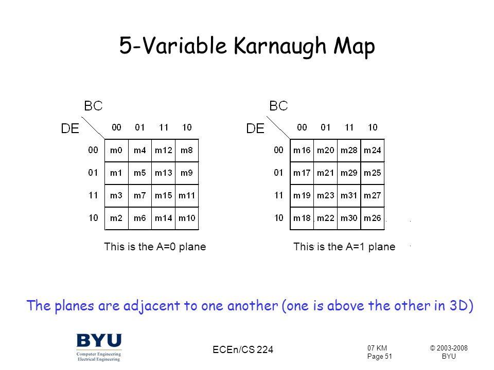 5-Variable Karnaugh Map