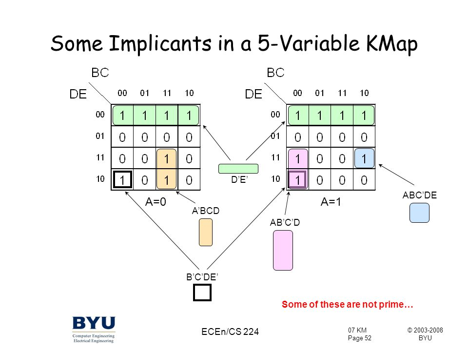 Some Implicants in a 5-Variable KMap