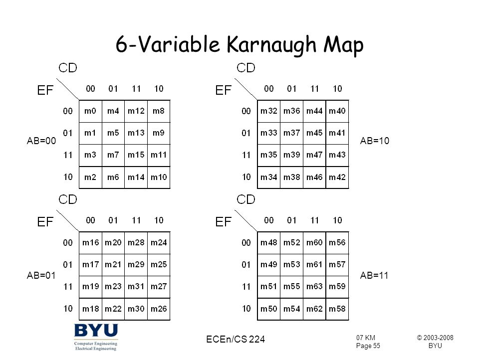 6-Variable Karnaugh Map