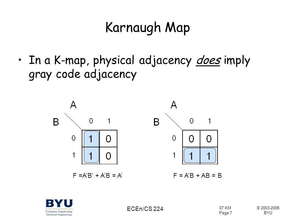 Karnaugh Map In a K-map, physical adjacency does imply gray code adjacency. F =A'B' + A'B = A' F = A'B + AB = B.